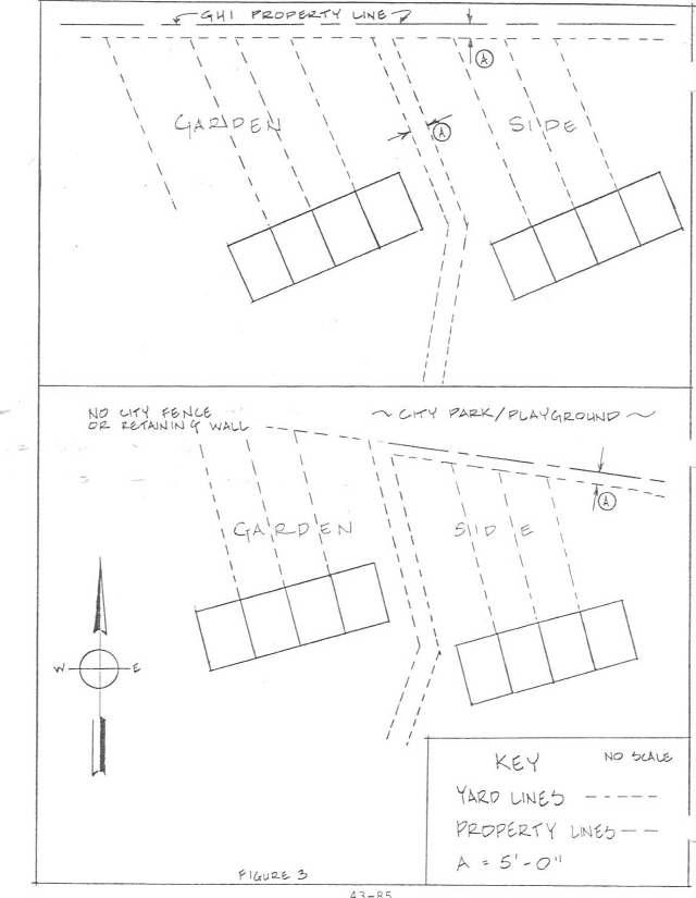 Figure Three